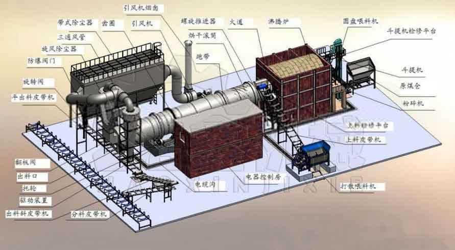 精煤烘干机工作原理
