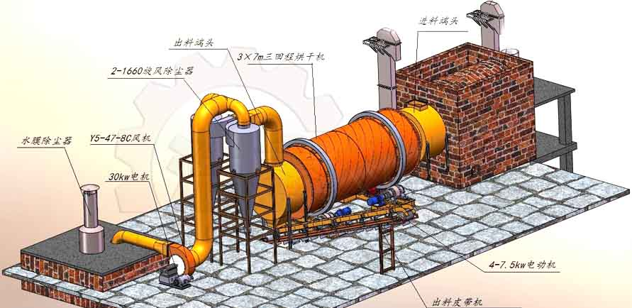 铁粉烘干机工作原理