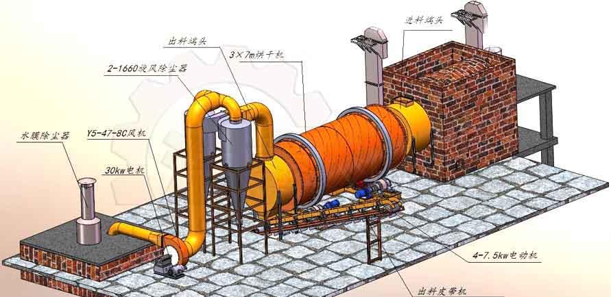 礦渣烘干機工作原理