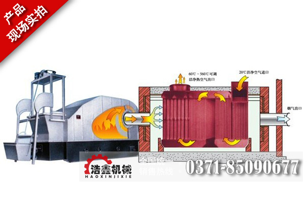 換熱器/換熱器價格/換熱器生產廠家